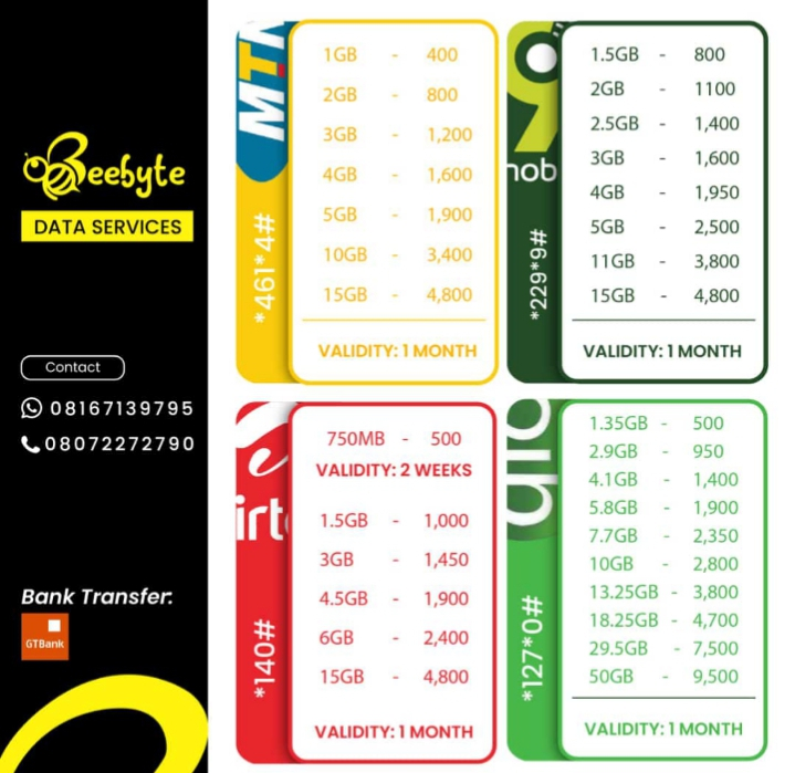 Beebyte Data Services